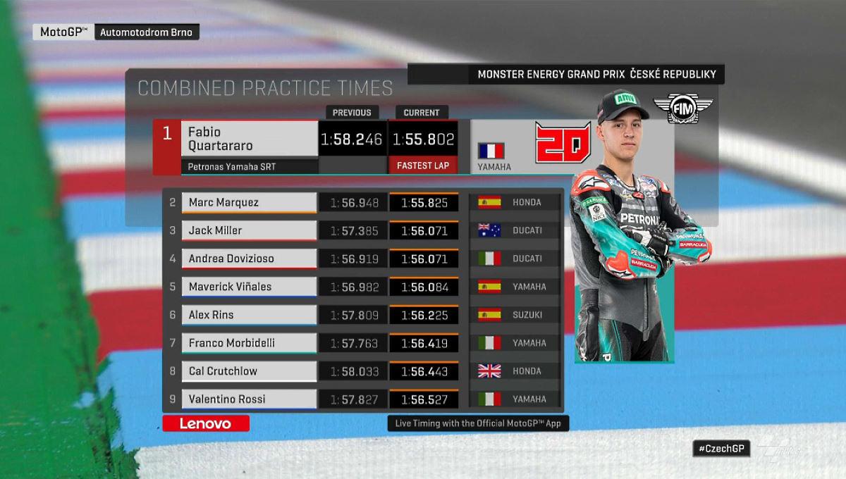 Di nuovo in pista la MotoGP, a Brno Quartararo il più veloce nelle libere