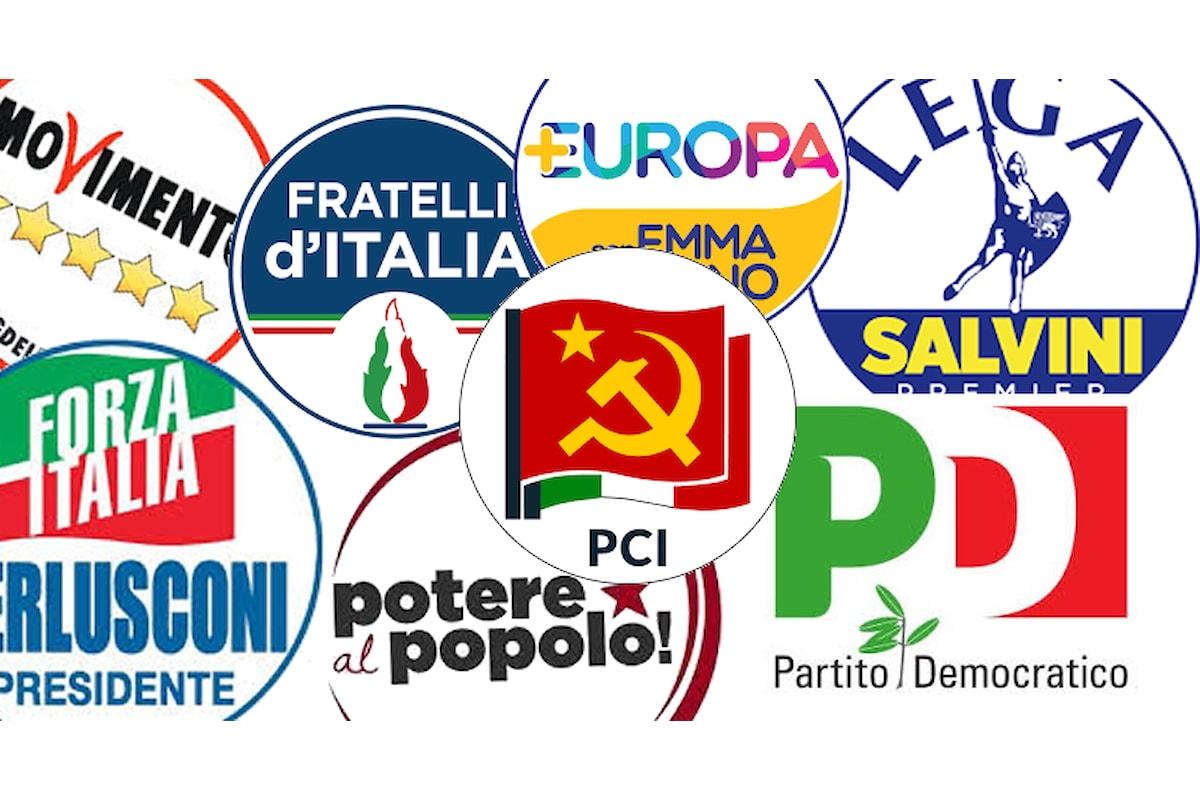 Sondaggio SWG per il Tg La7 del 25 novembre: sorpresa Fratelli d'Italia al 10%