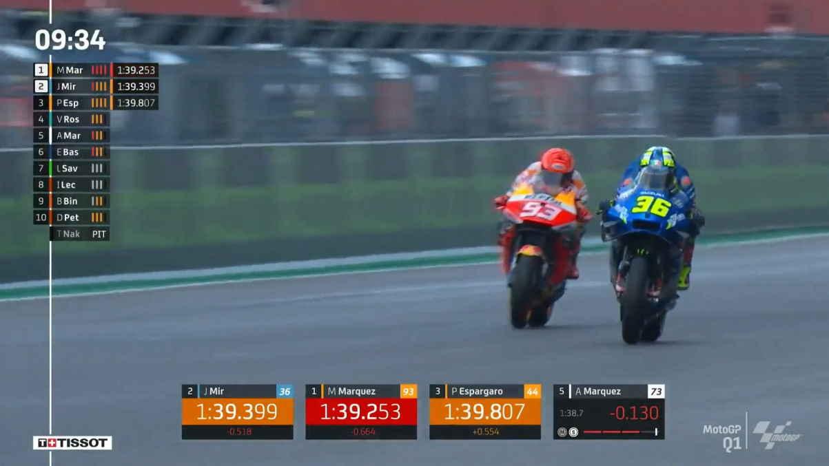 MotoGP, Bagnaia conquista la pole ma viene retrocesso in 11.a posizione