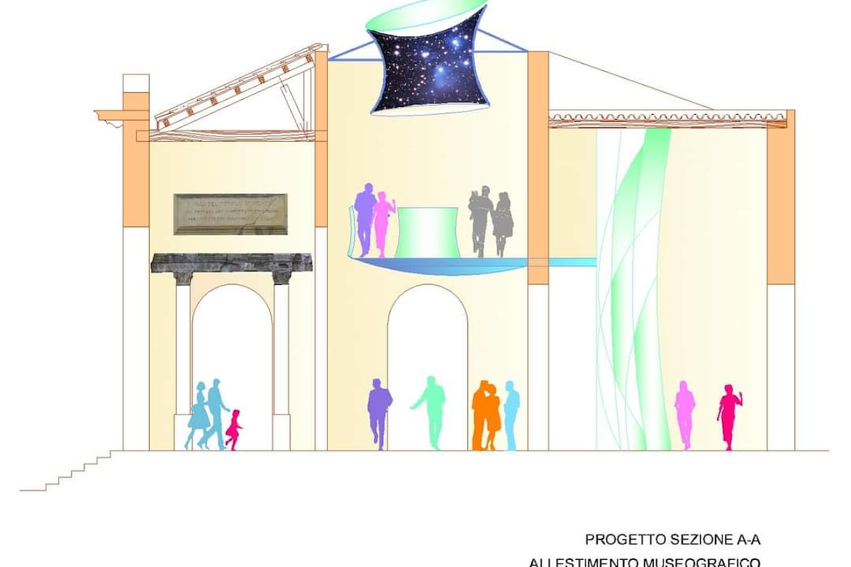 Milazzo (ME) - Approvato progetto esecutivo per il Museo all'ex Asilo Calcagno