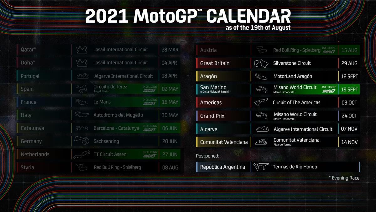 MotoGP, annullato il GP della Malesia: in sostituzione si correrà a Misano