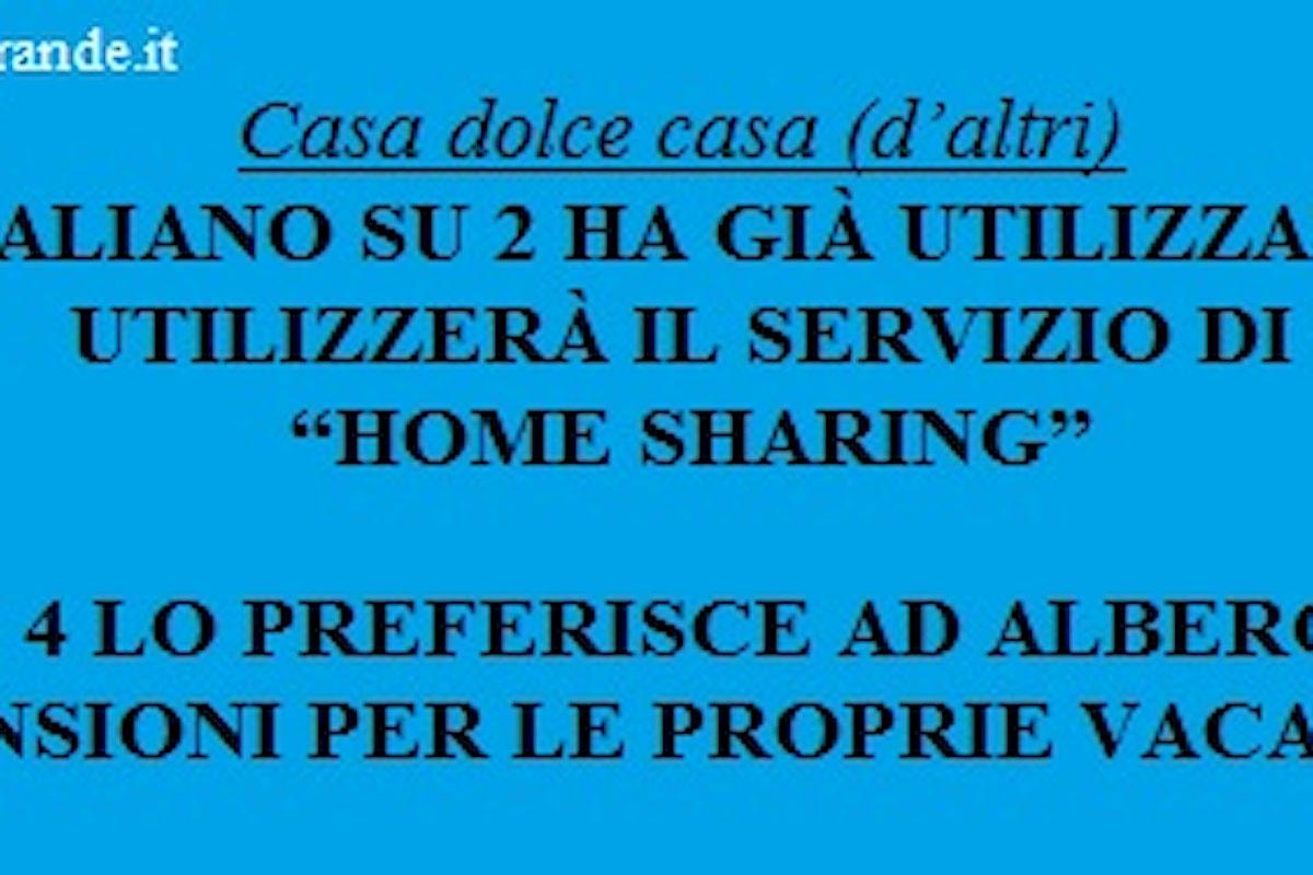 Home Sharing piace agli italiani
