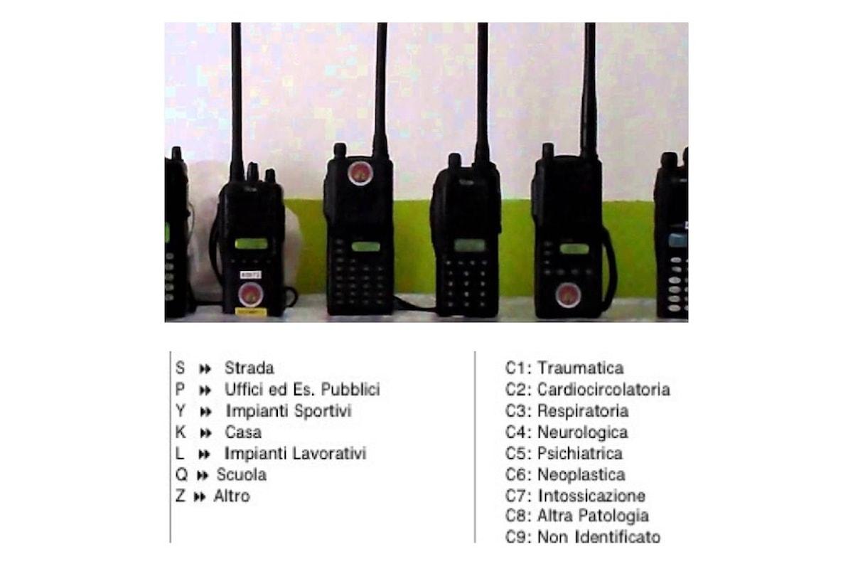 Uso della radio: la chiamata selettiva del 118
