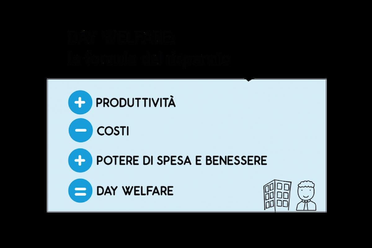 Welfare aziendale, a Torino si illustrano le novità. Day Ristoservice presenta i suoi servizi.