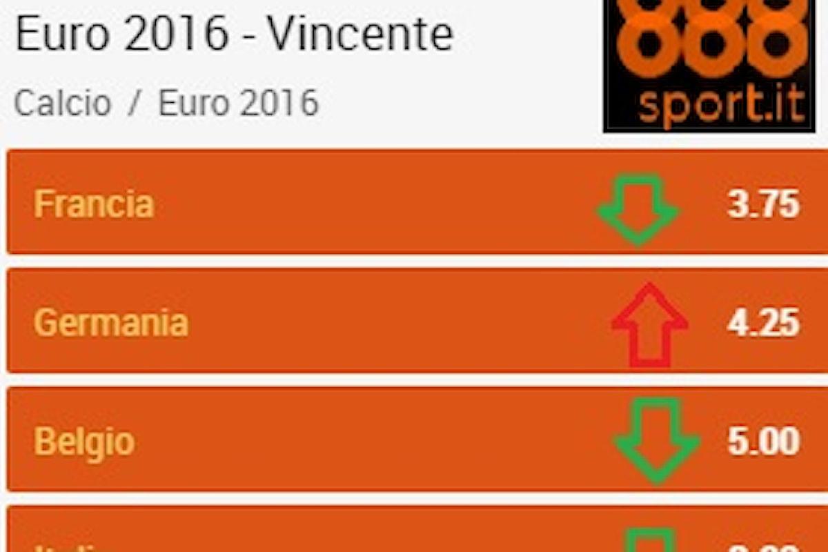 Euro 2016, Italia alla ribalta: l'impresa passa da 20,00 a 8,00